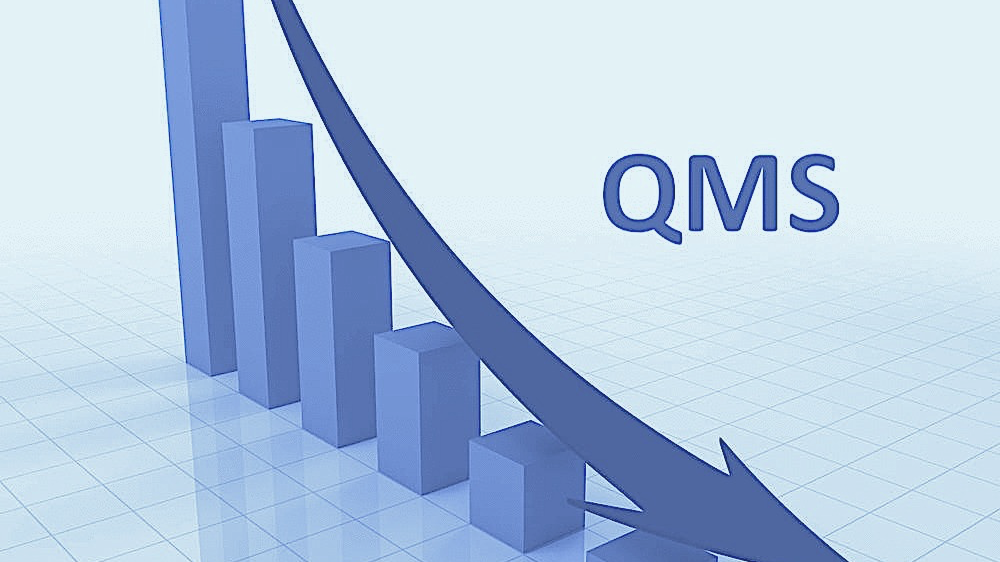 QMS-shrinquing- graph, Medidee Medical Services